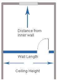 Option A - Right hand door